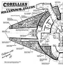 Blueprints: Now You Can Build Your Own Millennium Falcon