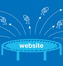 The Impact Of Site Speed On Business Results [Infographic]