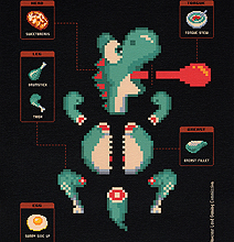 Dissection: The Edible Parts Of The Super Mario Villains