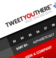 TweetYouThere | The Brand Buzz Tracker