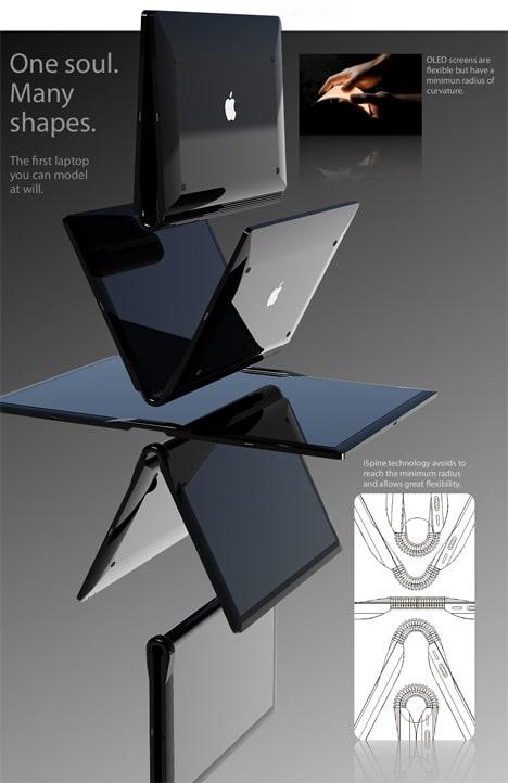 Macbook Touch?!
