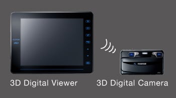 FinePix REAL 3D Technology