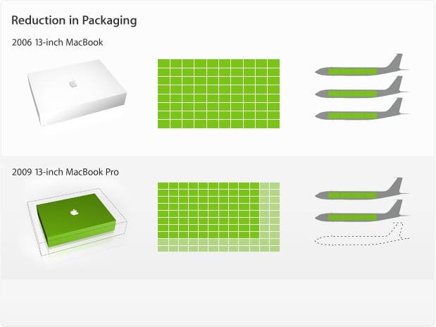 reduction_packagingjpg