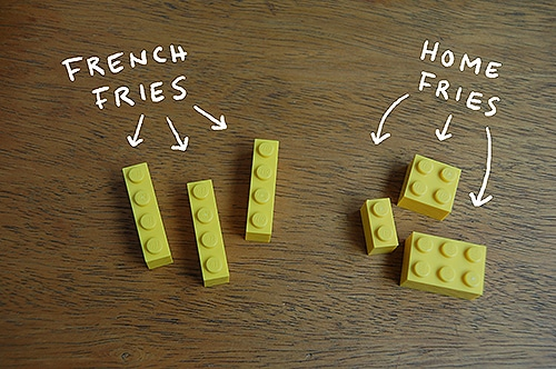 Life explained: I lego NY