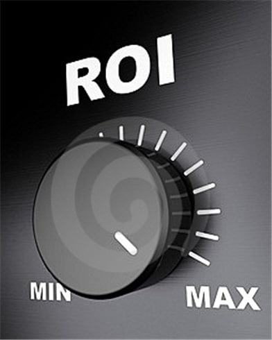 Measure Social Media | ROI
