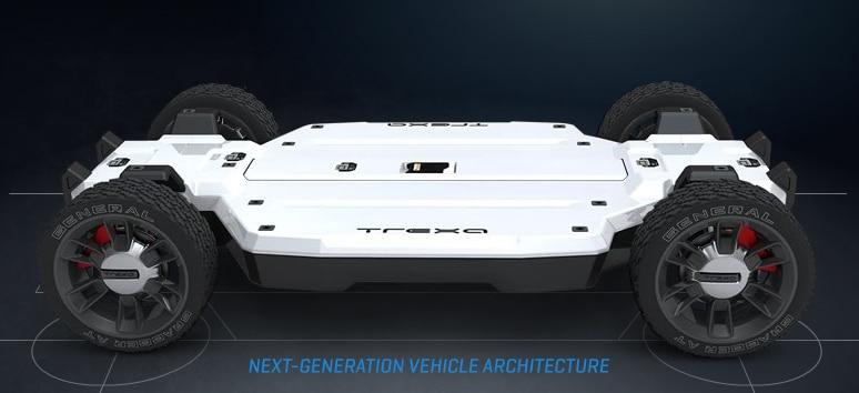 Trexa - Electrical Custom Car