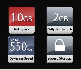 5 Free File Sharing Sites