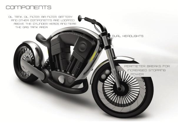 Harley Davidson's Year 2020 Model Revealed | Bit Rebels