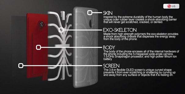 LG-Exo-Cell-Phone-4.jpg