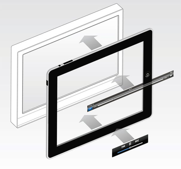 How To: Turn Your TV Into A Huge iPad