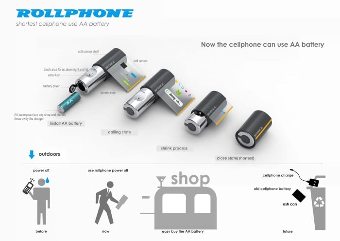 RollPhone: The Geekiest New Cell Phone Concept To Date!