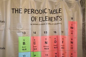 Periodic Table Shower Curtain Features Of Elements 71 Inches Inspiring Beautiful Chemistry