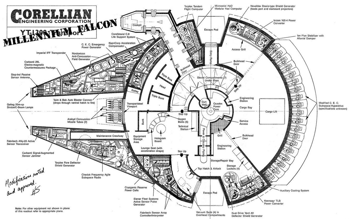 Blueprints now you can build your own millennium falcon for Build your own blueprint