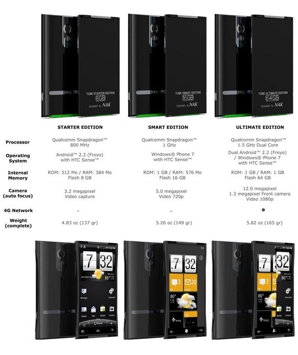 HTC Tube Smartphone Specs
