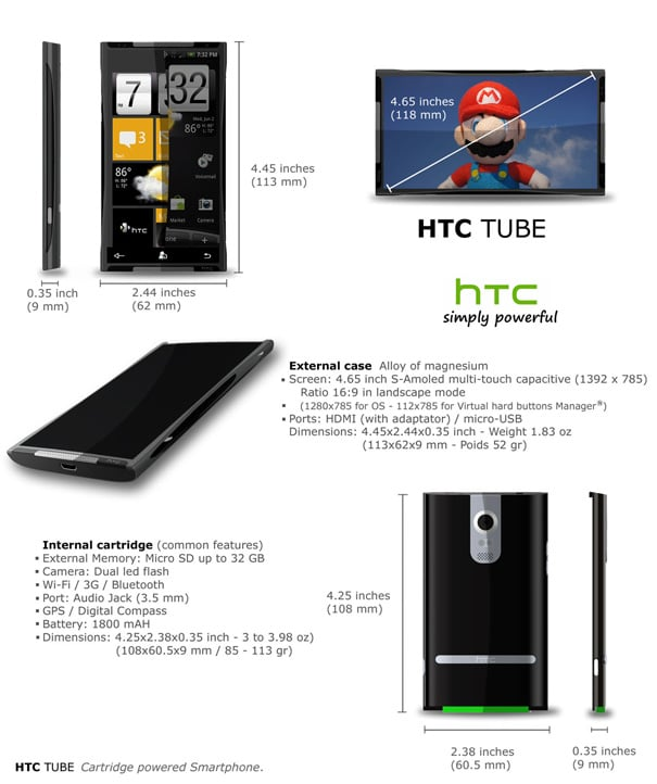 HTC Tube Smartphone Screen Specs