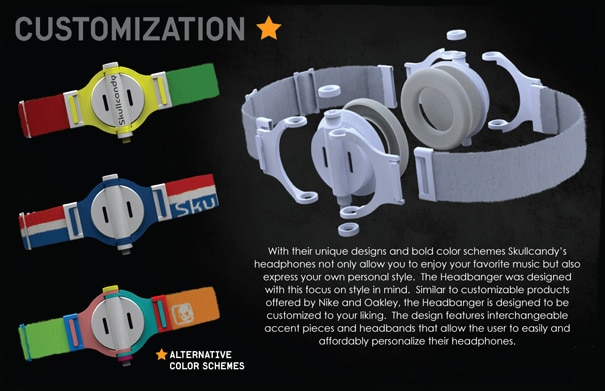 HeadBanger headphones Parts Information