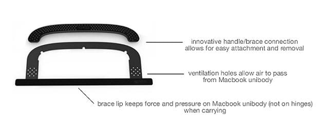 mBrace handle for MacBook Pro