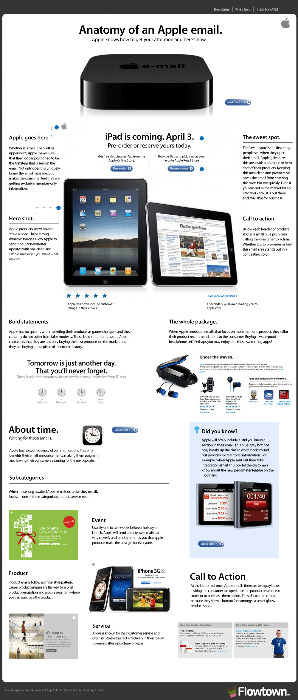 Formatting On An Apple Email