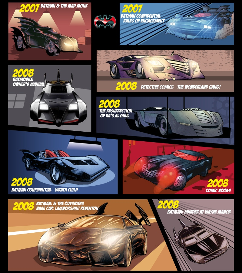 Comic Style Evolution Of Batmobile