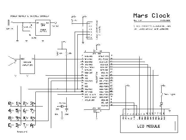 Diagram Of Planet Clock Design