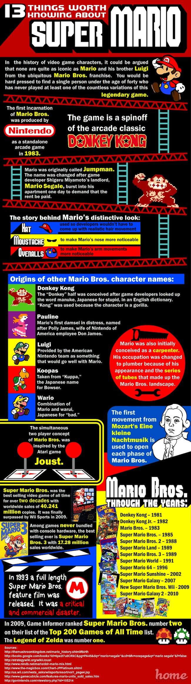 13 Super Mario Facts Infographic