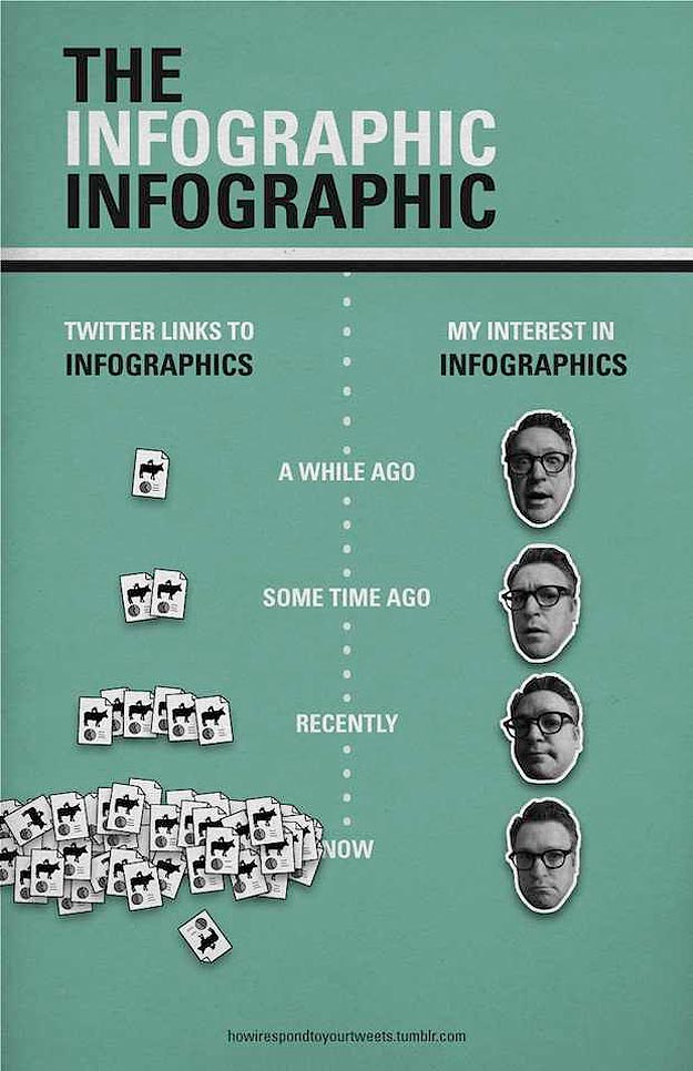 Funkadelic Facts About Infographics