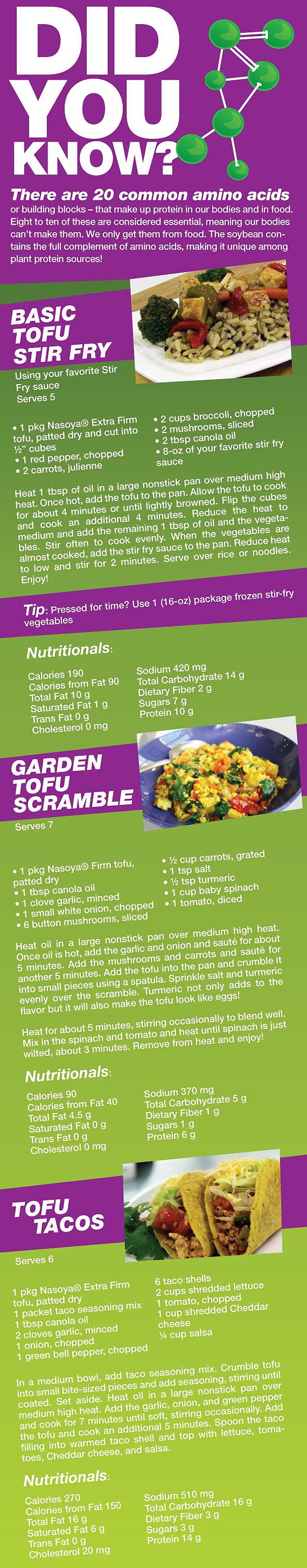 Tofu Facts and Information