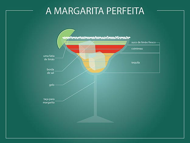 Cocktail Drink Recipe Infographics