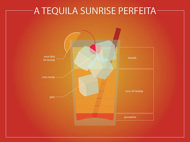 A Perfect Drink Infographics Collection