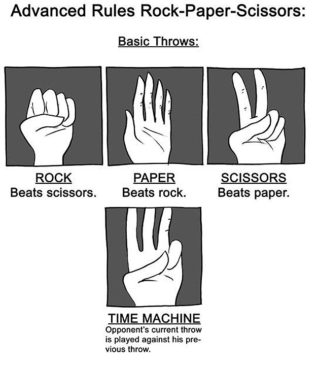 New Rock Paper Scissors Game