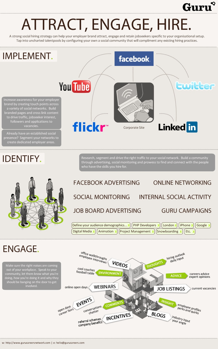 Social Media Hiring Process Infographic