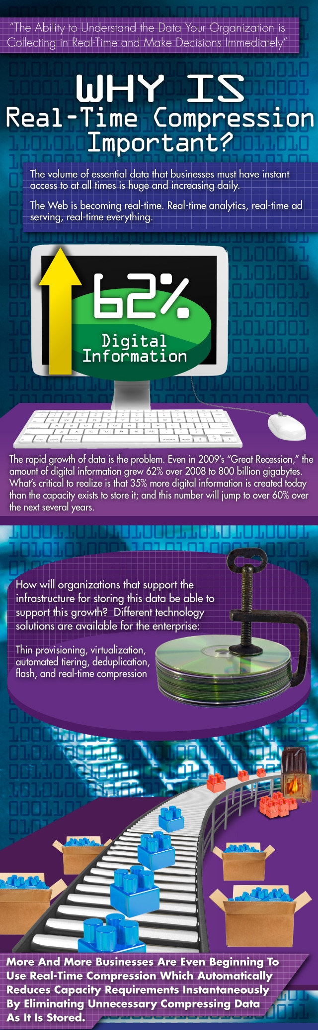 Important Real-Time Internet Compression Infographic