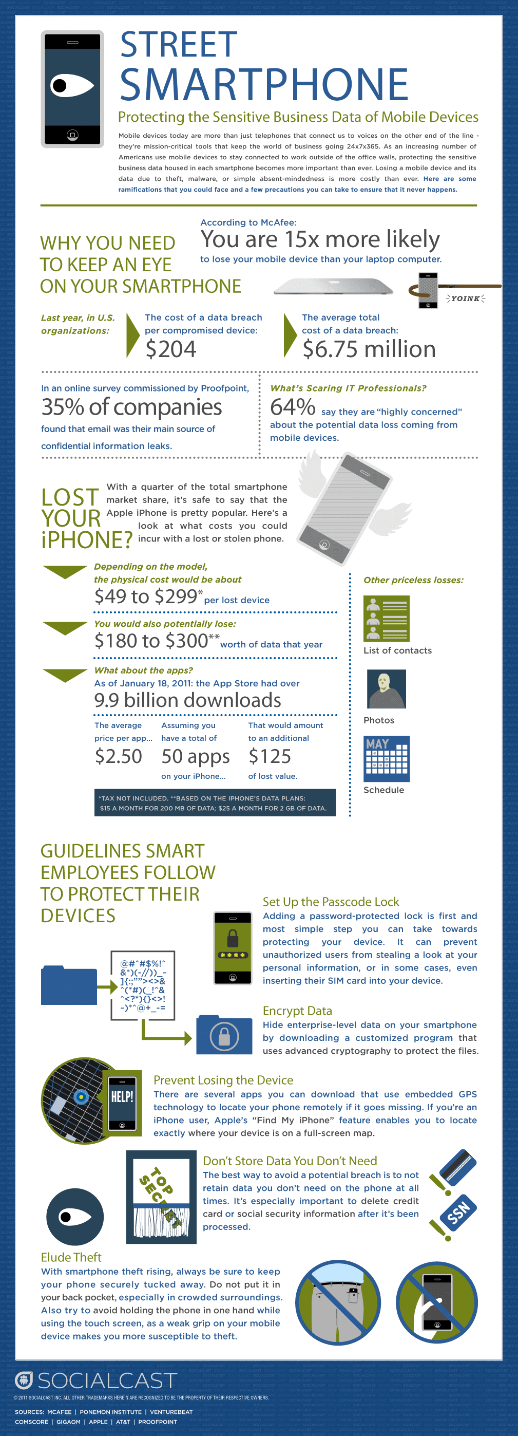 Mobile Theft: Why You Should Secure Your Phone [Infographic]