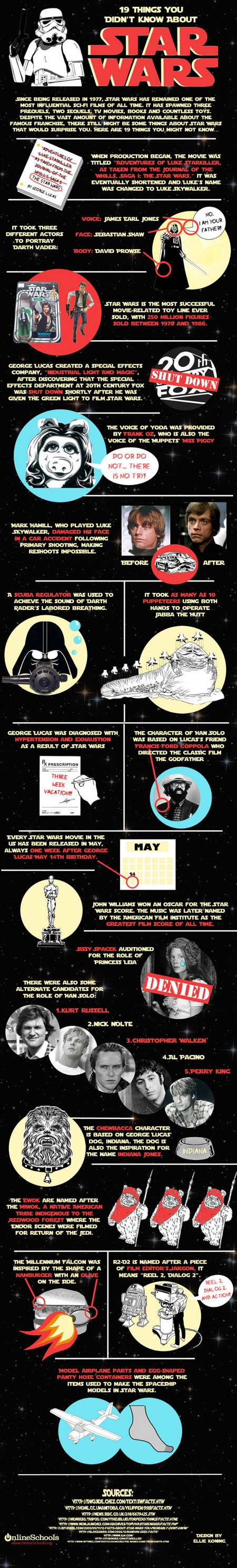 19 Things About Star Wars You Didn't Know [Infographic]