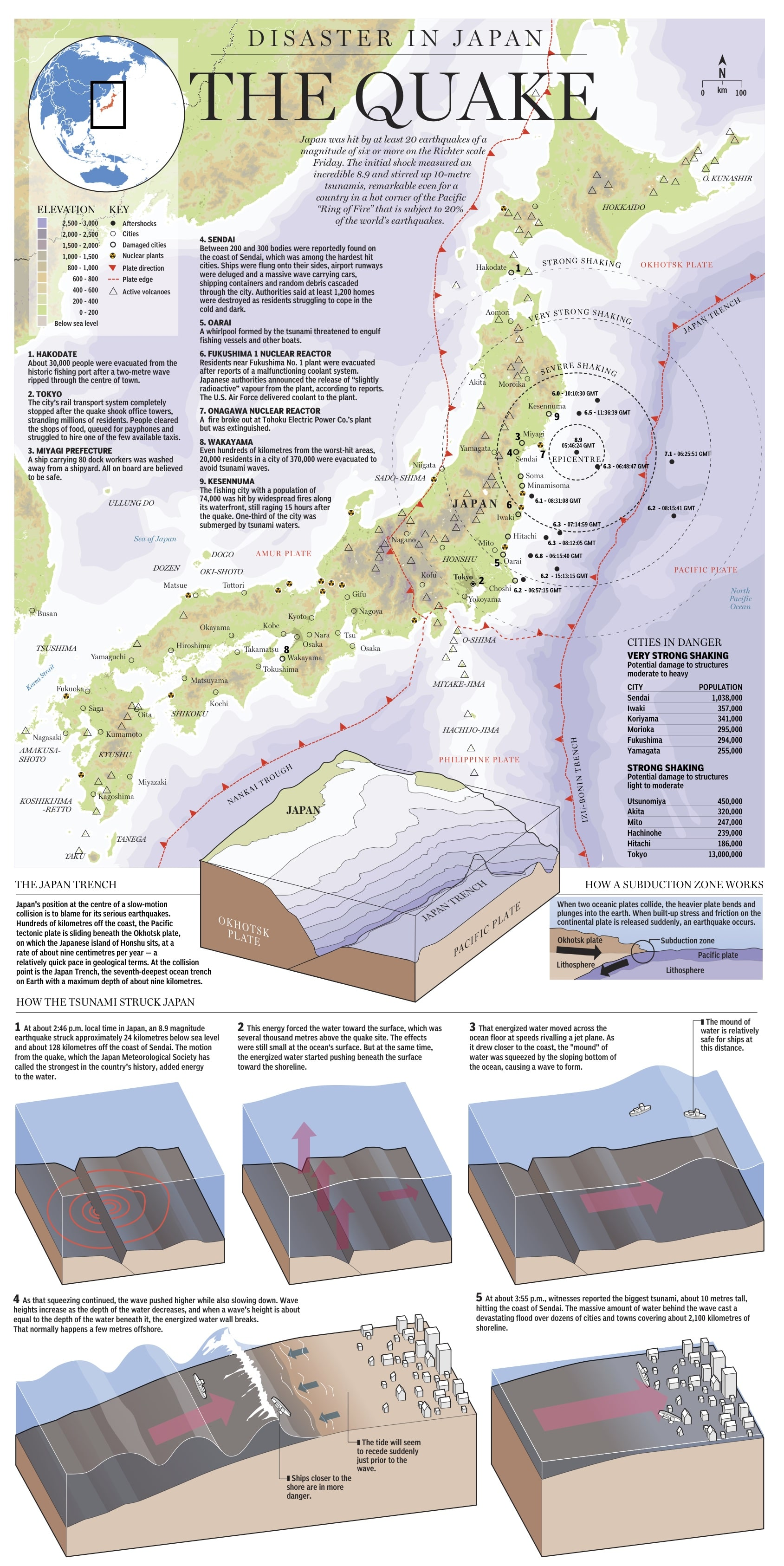 Infographic Concerning The Japan Earthquake