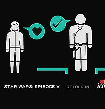 Geektastic: Star Wars Episode V Retold In Icons