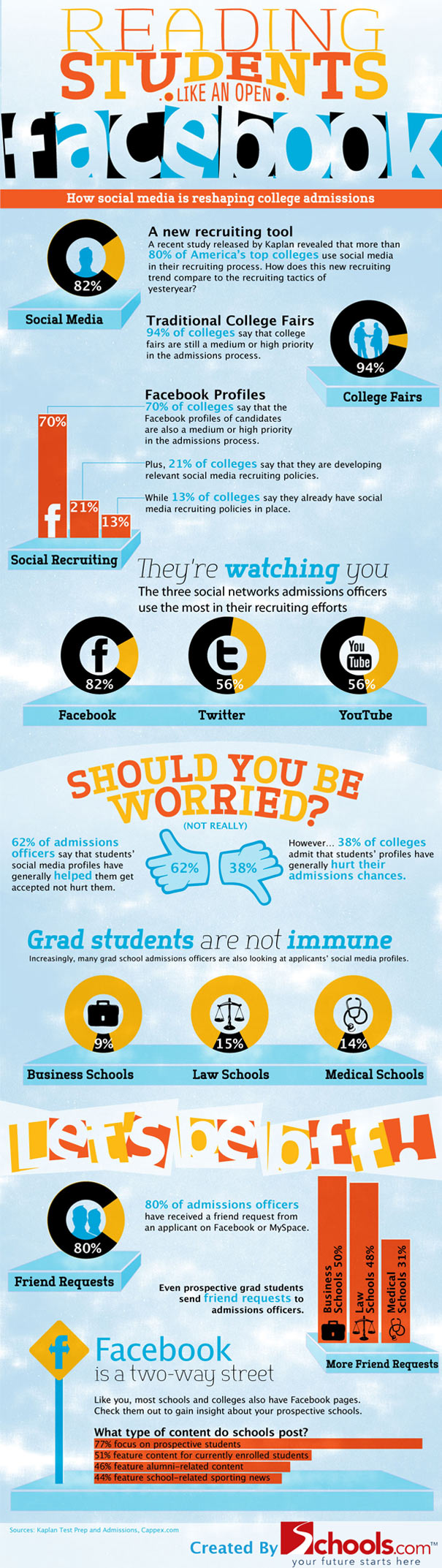 Facebook Has A Huge Impact On College Admissions [Infographic]