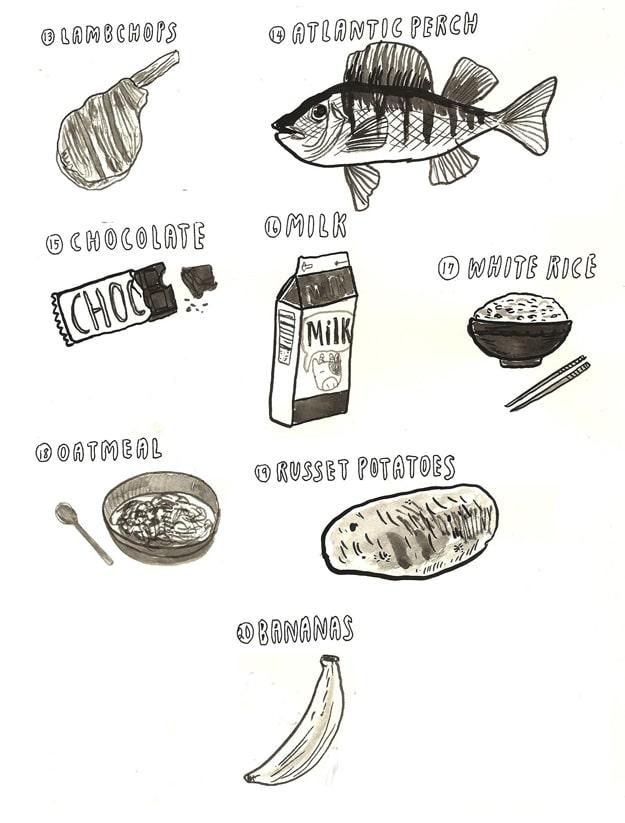 Snacks To Make You Sleepy