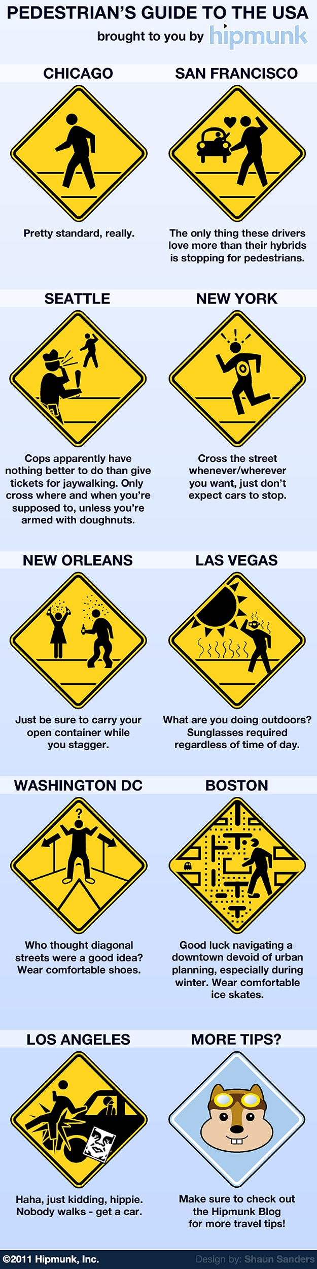 The Pedestrian's Guide to the USA