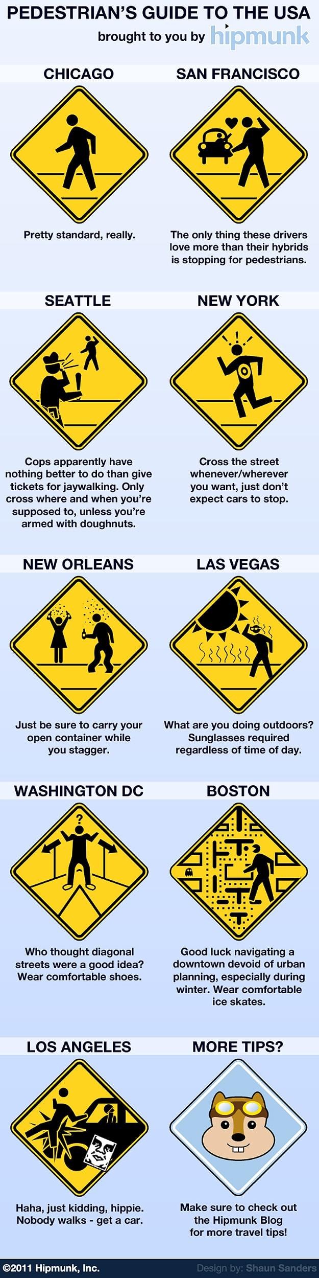 Walking In American Cities