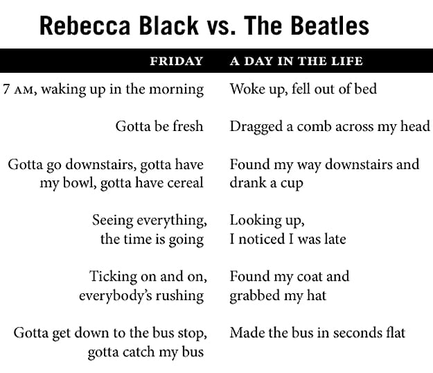 Song Charts Cleverly Illustrated