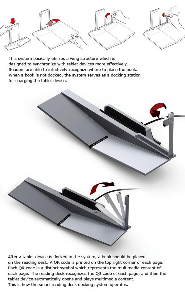 Smart Bookrest Docking System Concept