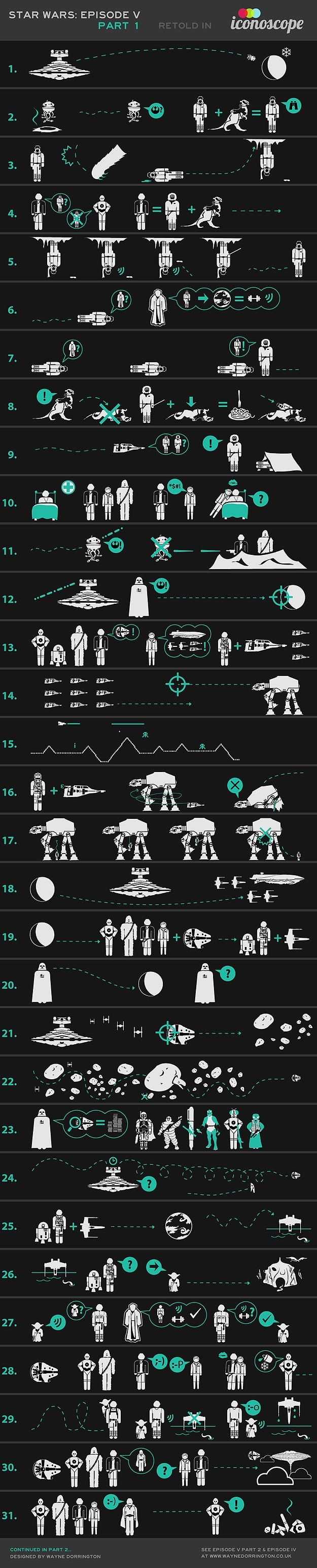 Empire Strikes Back In Icons