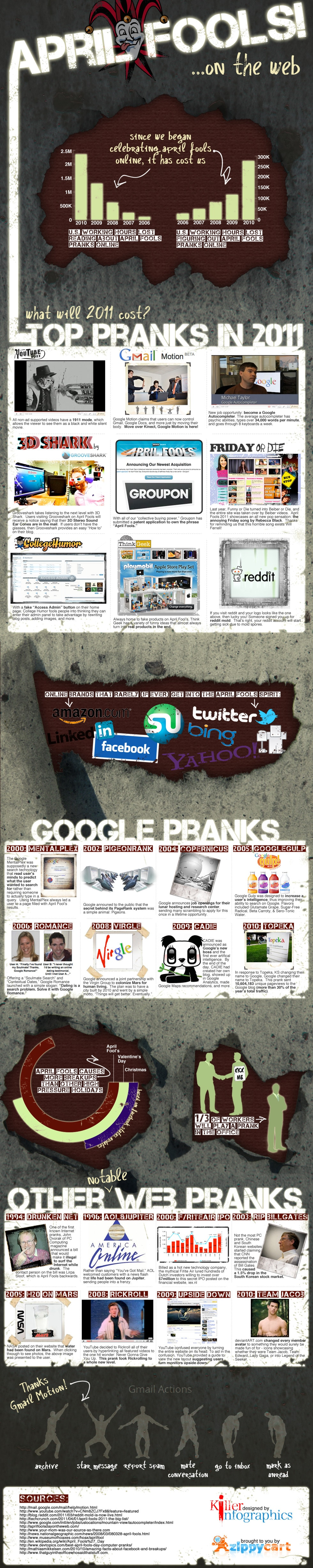 2011 Top April Fool's Pranks Roundup [Infographic]