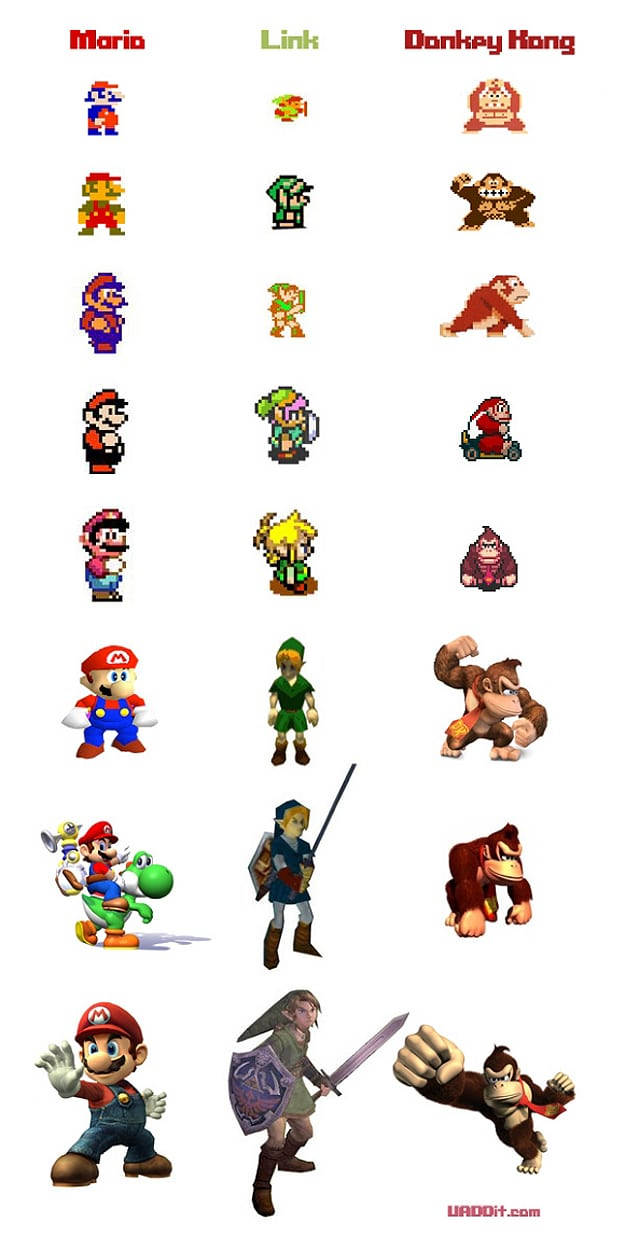 Mario Link and Donkey Kong