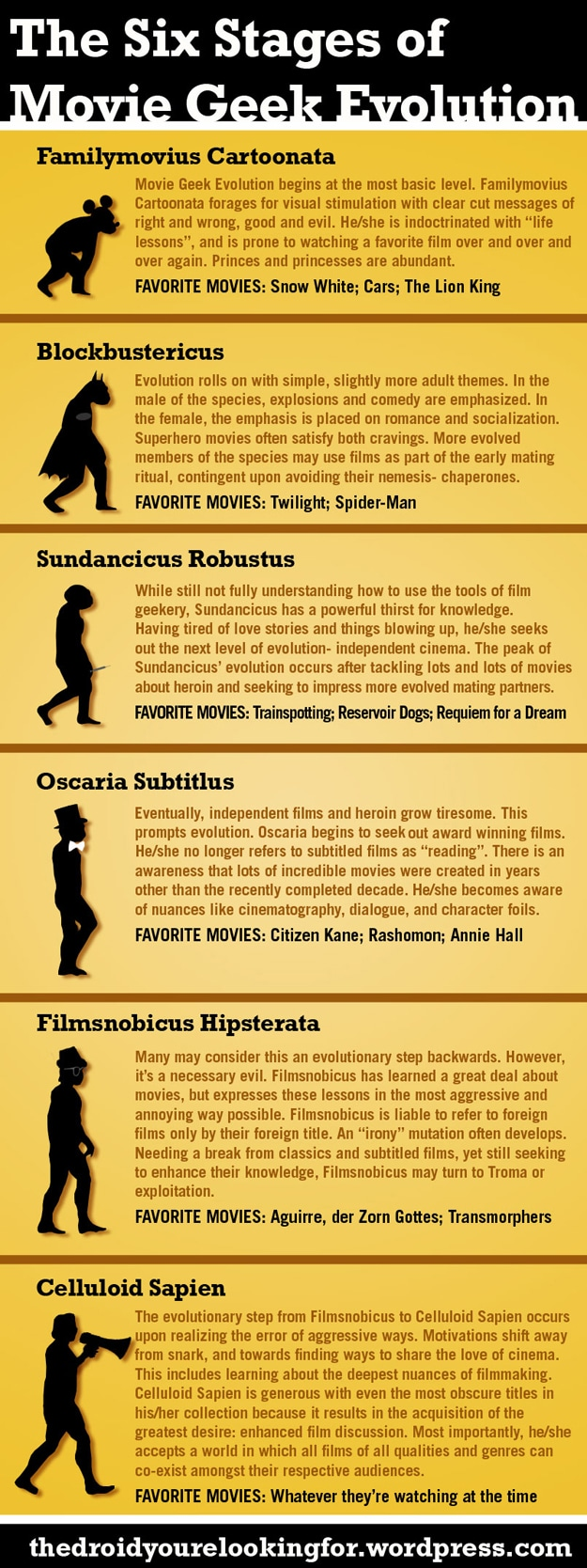 Six Stages Of Movie Geeks