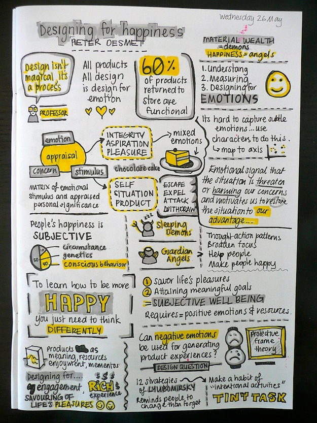 Designer User Experience Sketch Notes