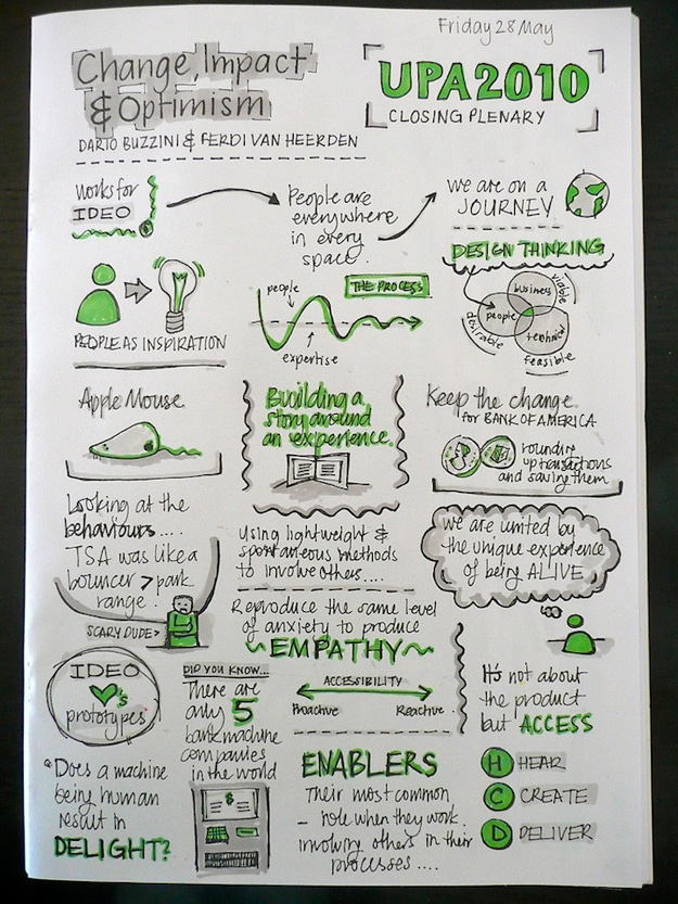 User Experience Design: Notes From An Inspired Designer