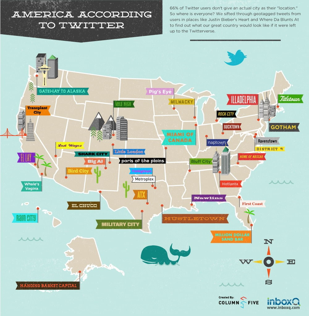 America According To Twitter Poster