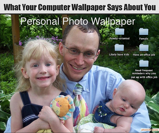 What Wallpaper Reveals About Us